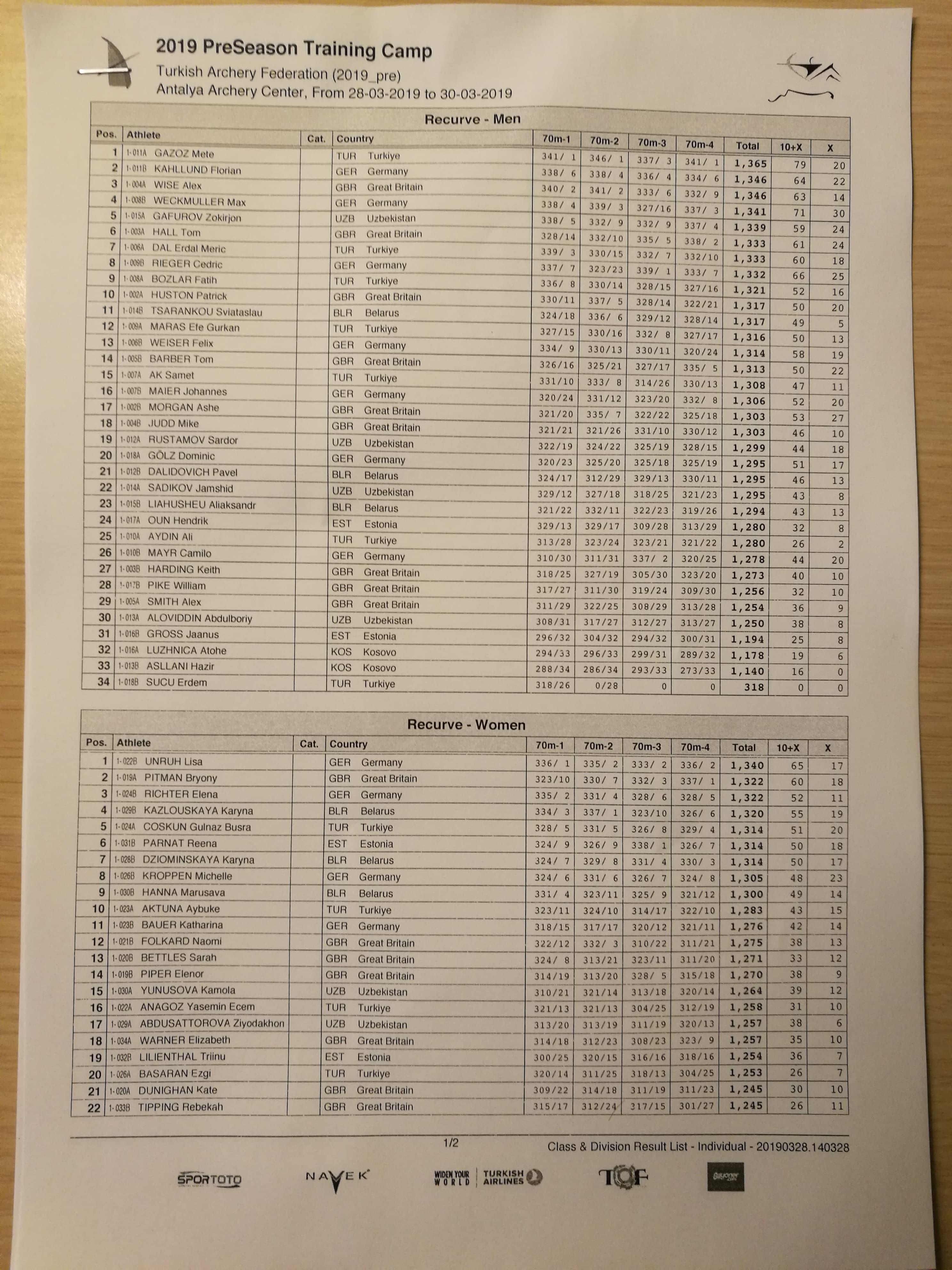 turgikevad2019-11